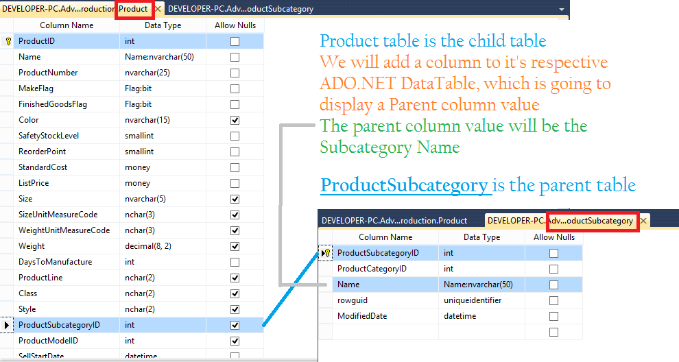 Retrieve Child and Parent column values in ADO NET