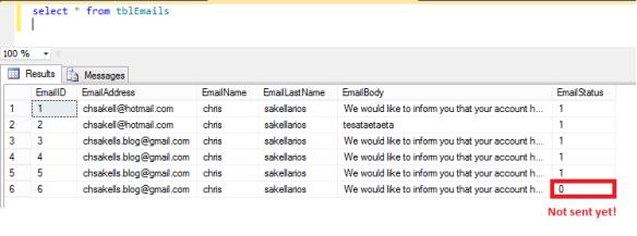Sending Emails in ASP NET: Do it right – chsakell's Blog