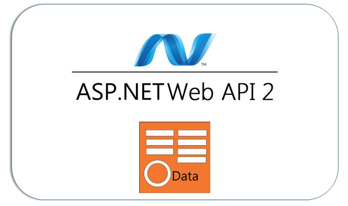 Image result for asp.net web api images
