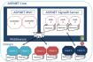 aspnet-core-signalr-angular