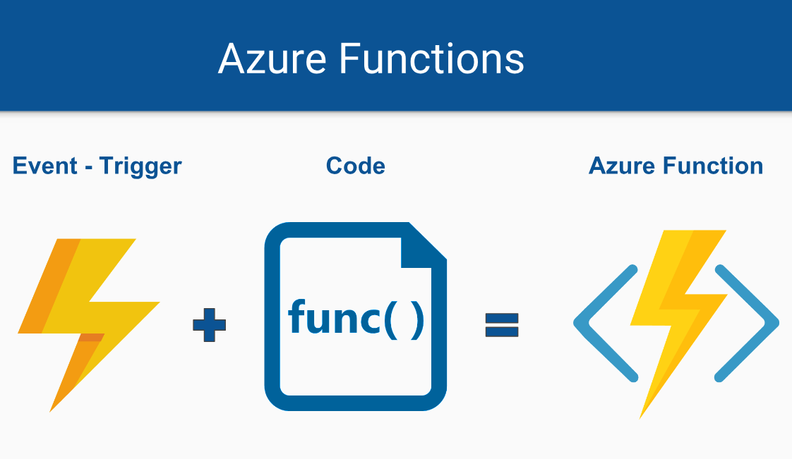 Building serverless apps with Azure Functions – chsakell's Blog