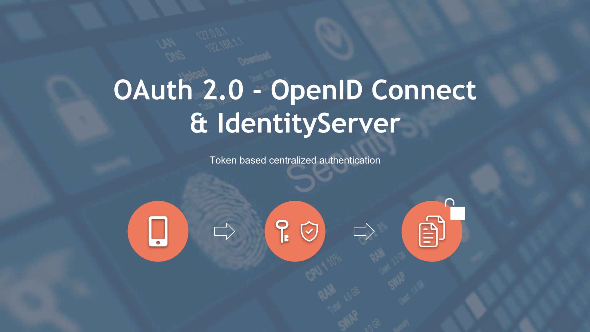 ASP NET Core Identity Series – OAuth 2 0, OpenID Connect